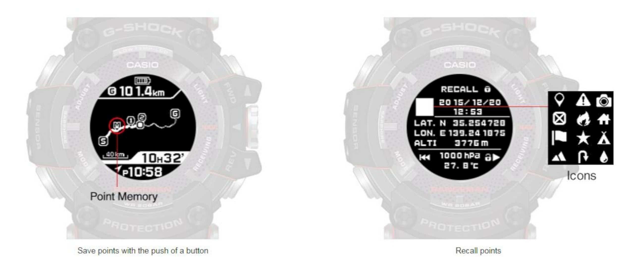 GPR B1000 Watch 13