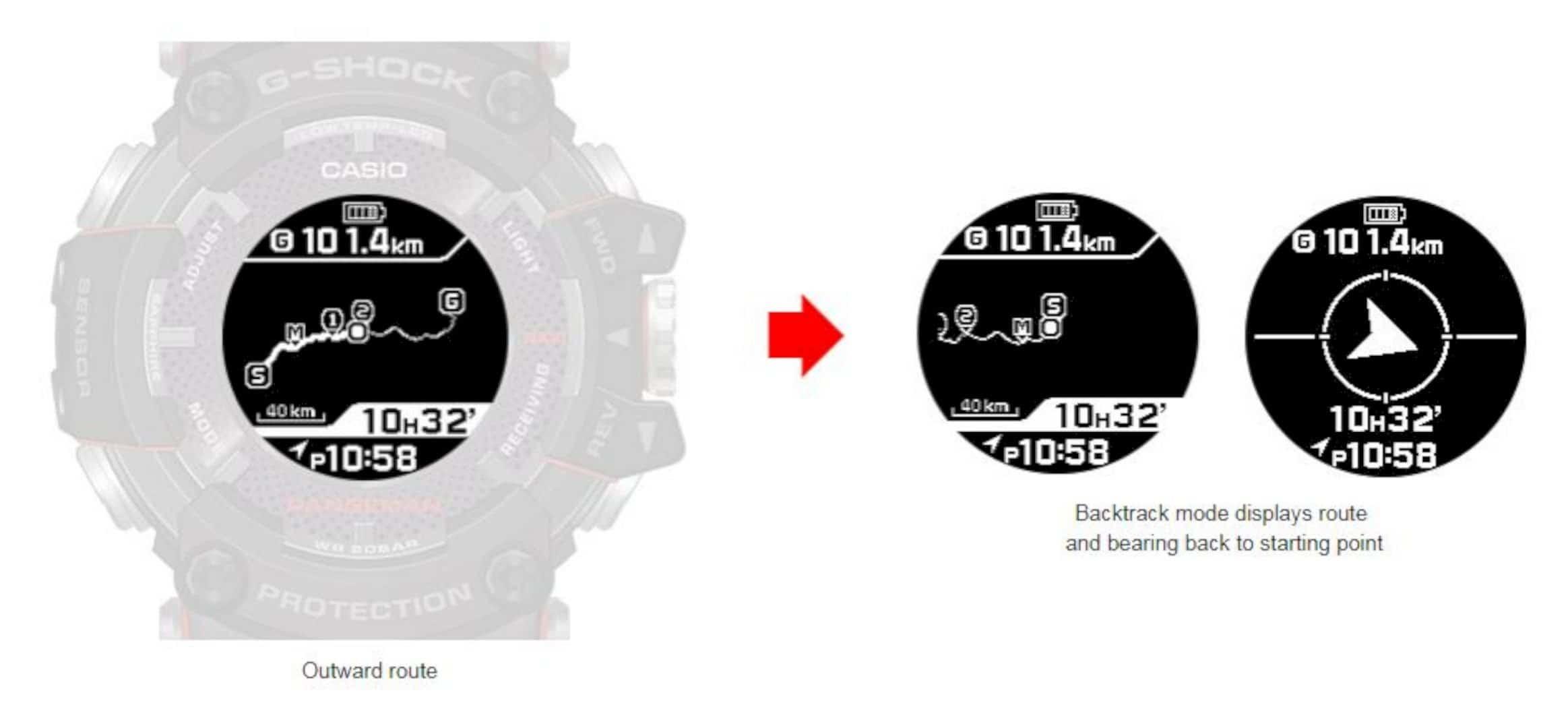 GPR B1000 Watch 4