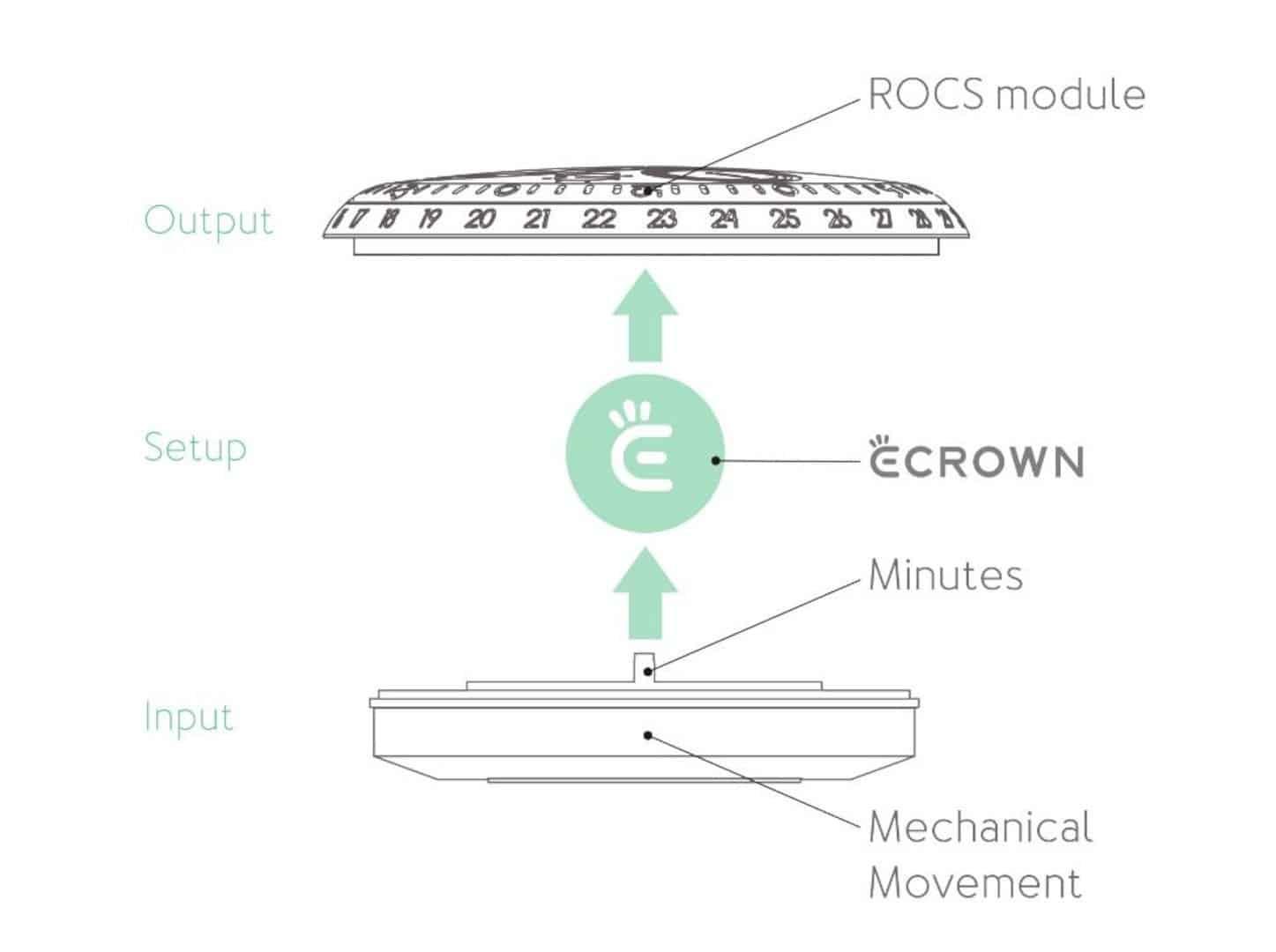 Ressence Type 2 E Crown® Concept 10