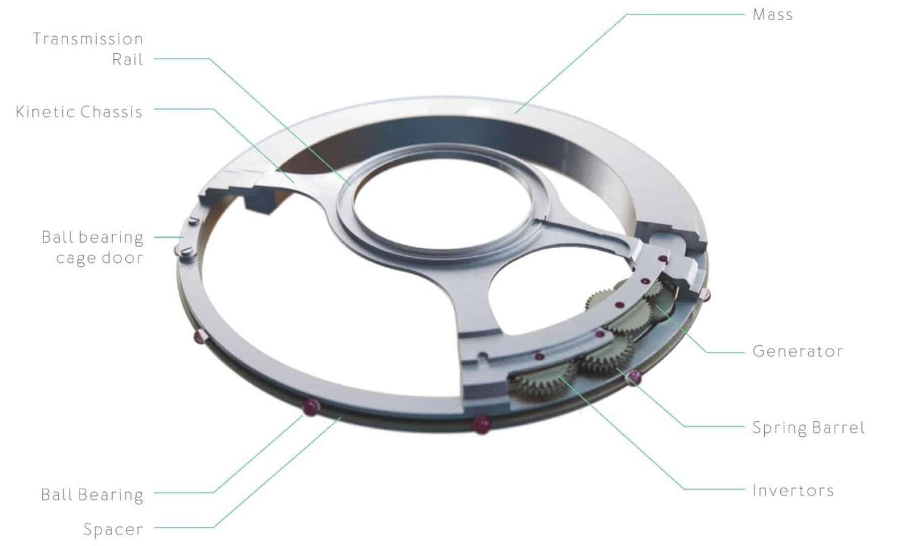 Ressence Type 2 E Crown® Concept 2