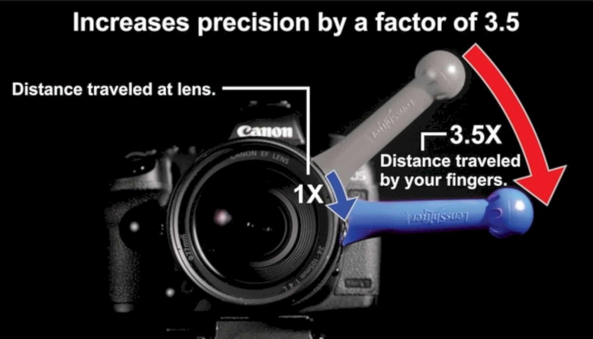 Lensshifter 5