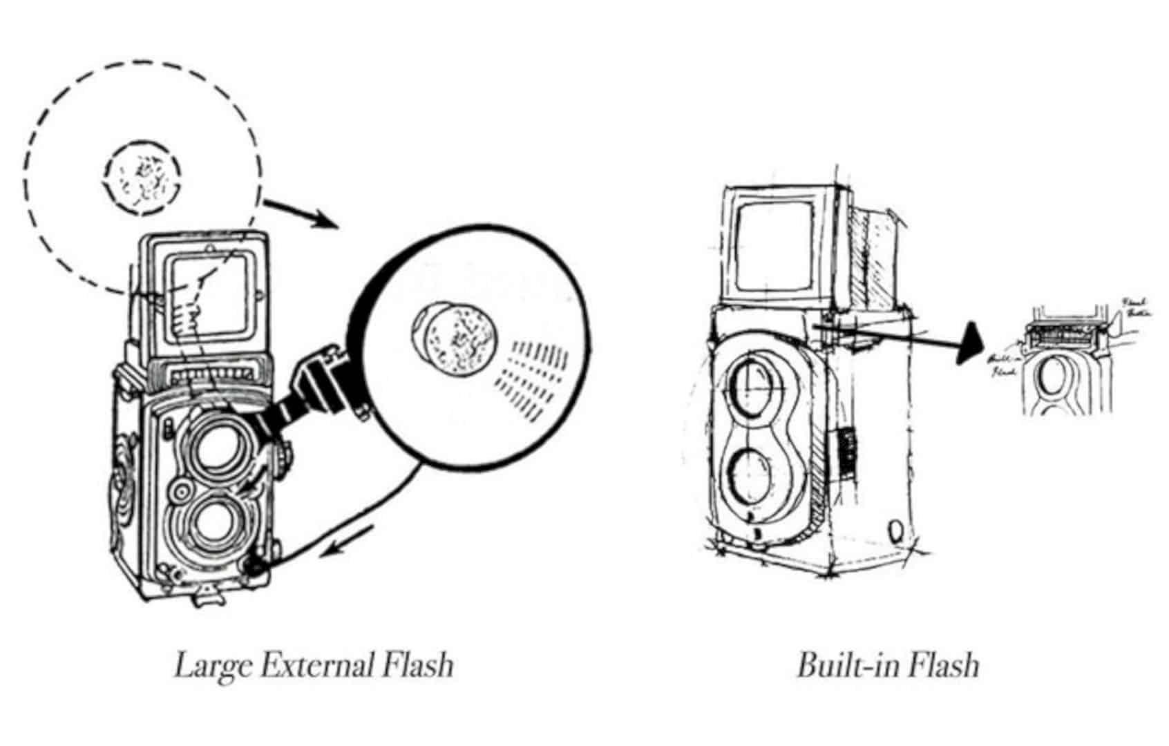 Rolleiflex™ Instant Kamera 4