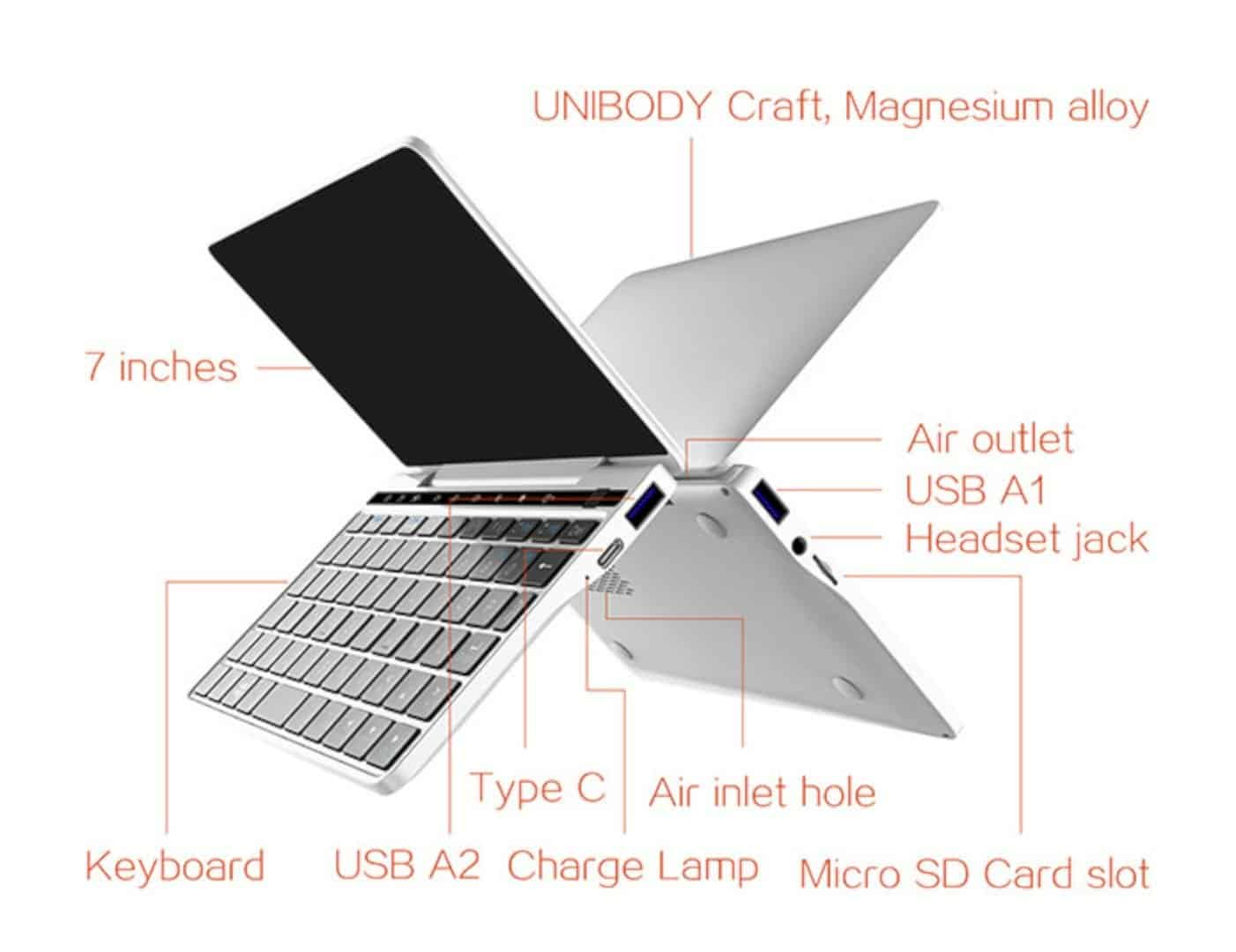 Gpd Pocket 2 9