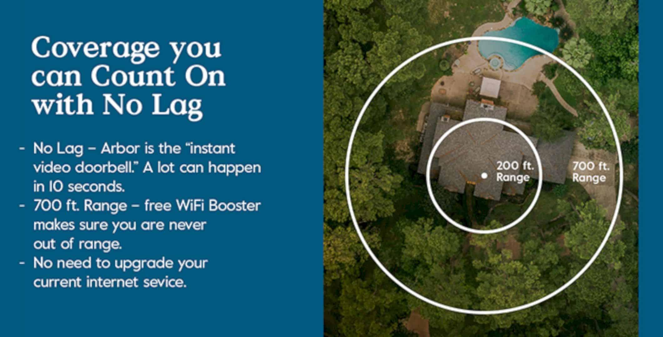 The Arbor Instant Video Doorbell 7