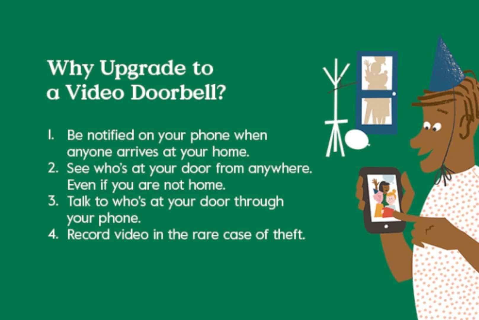 The Arbor Instant Video Doorbell 9