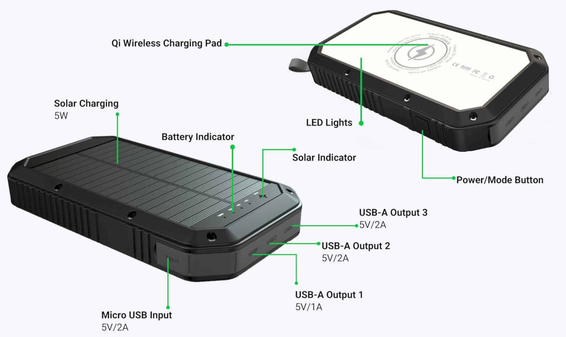 Halo Power Bank 5