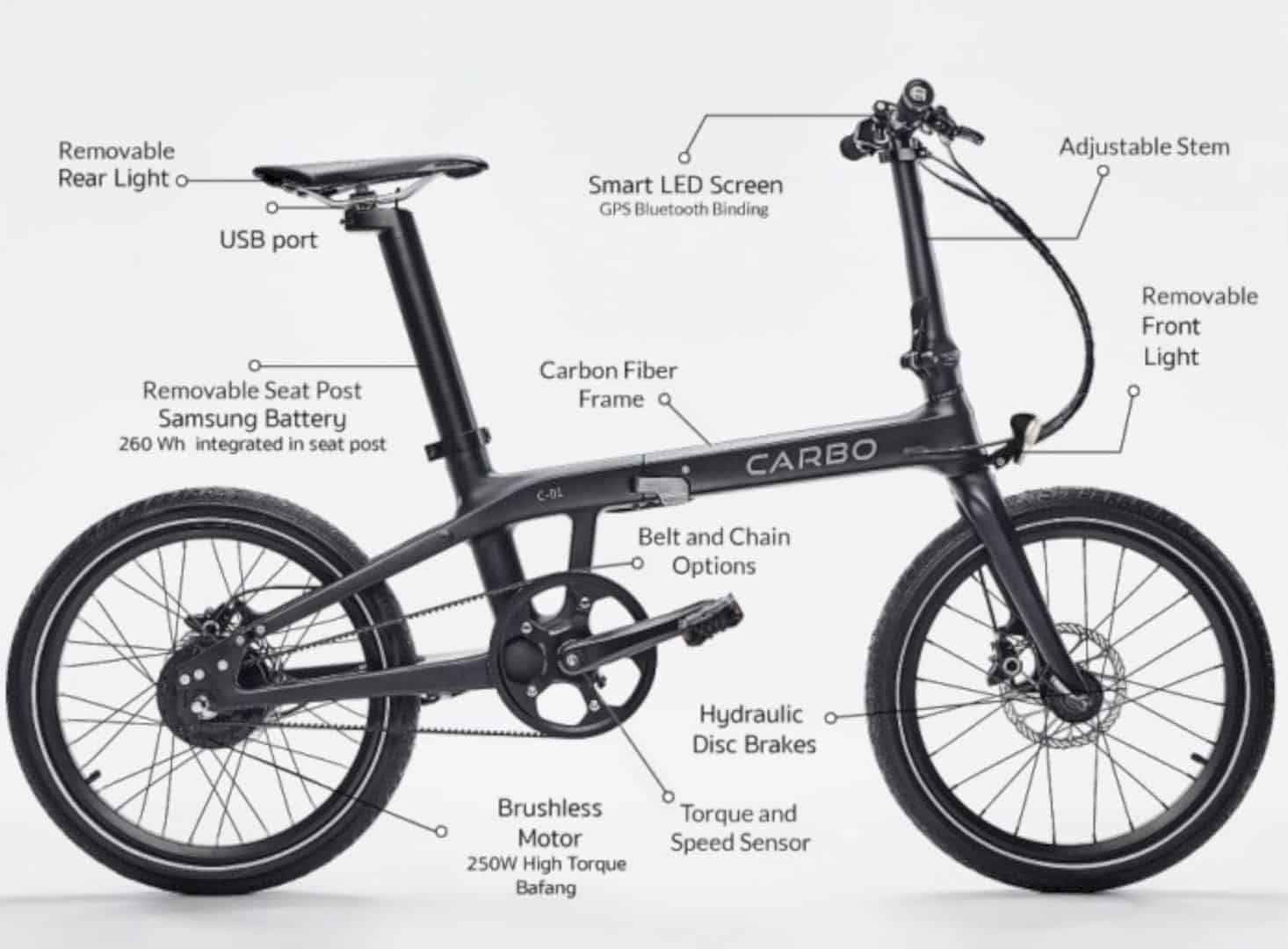Carbo: a Premium, Life Changing Electric Bike