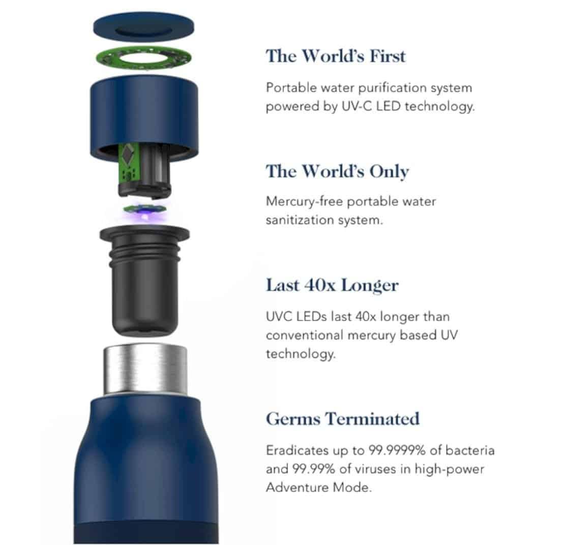 The Larq Bottle 4