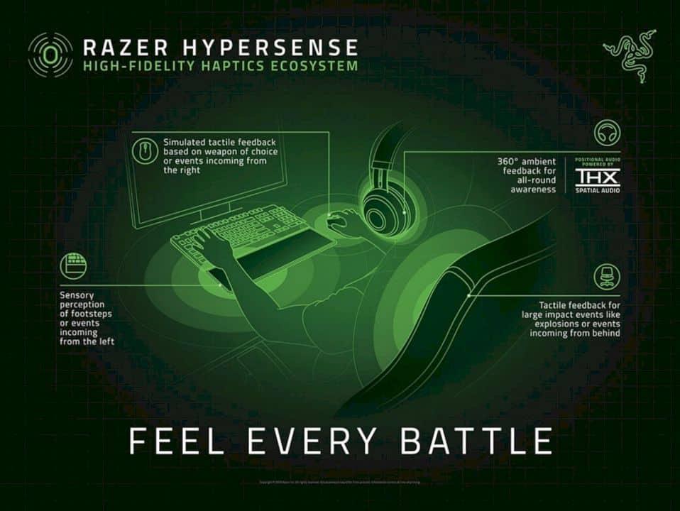 Razer Hypersense 1