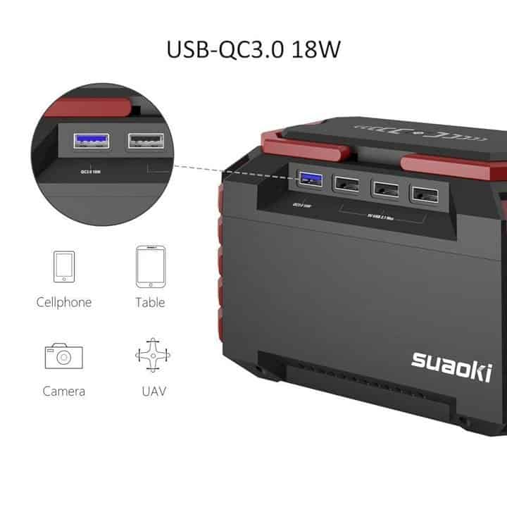 Suaoki S270 Portable Power Station 9