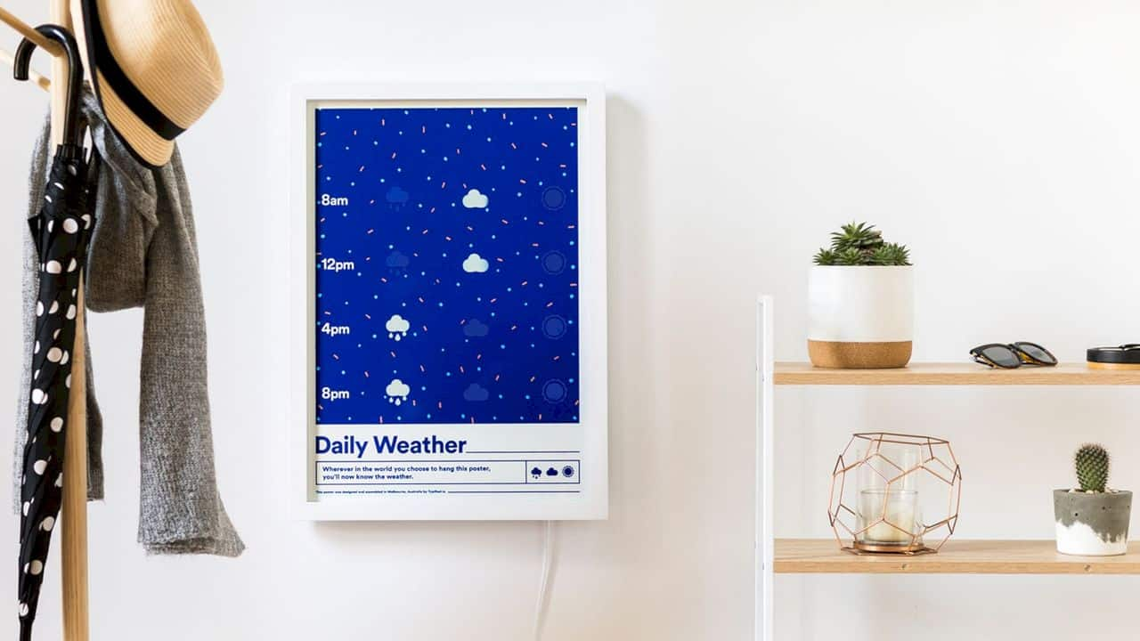 Typified Weather Poster 5