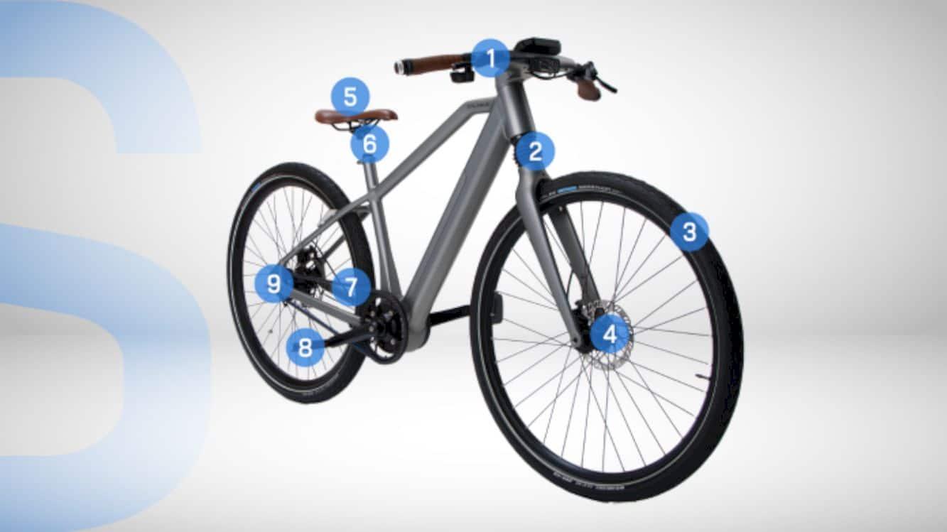 Calamus Bikes 2