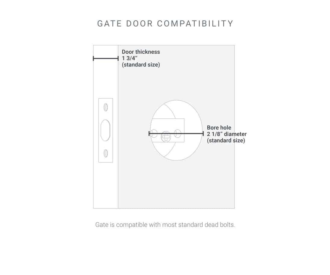Gate Smart Lock 4