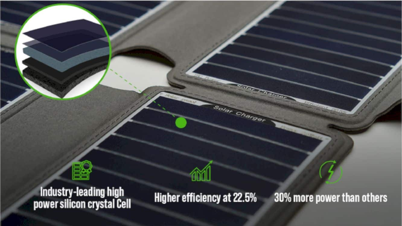 SolarBar: The Highly Efficient Folding Solar Panel and Wireless Charger