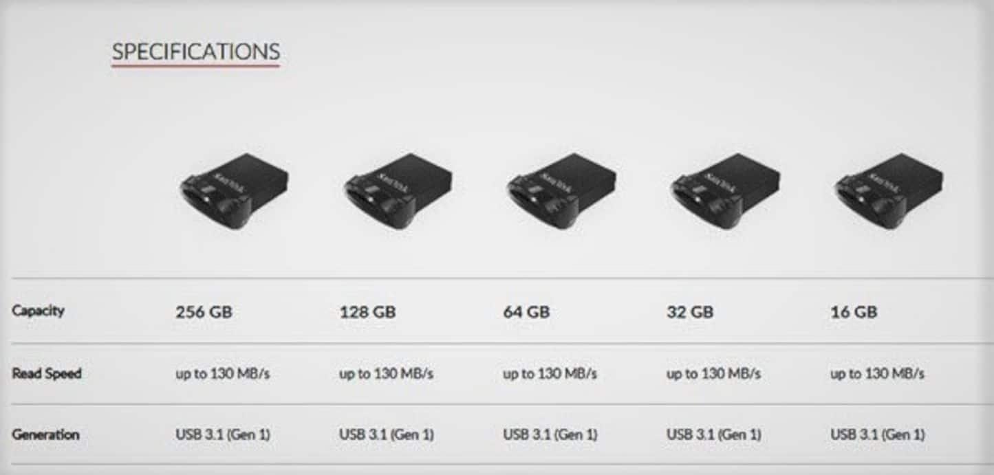 Sandisk Ultra Fit Usb 3 1 Flash Drive 3